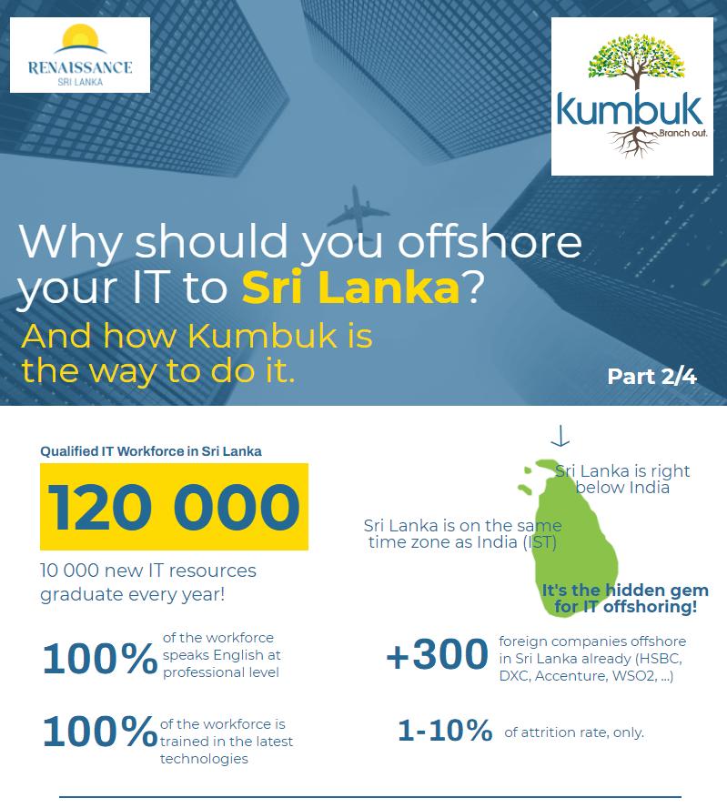 Renaissance Sri Lanka Kumbuk - why start-ups and SMEs should offshore to Sri Lanka Part 2